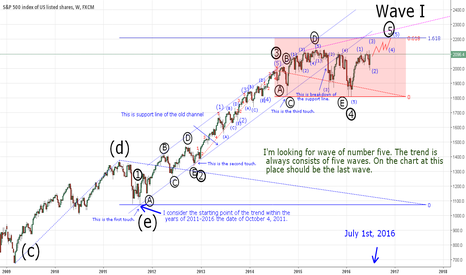 SPX500: I'm looking for wave of number five.