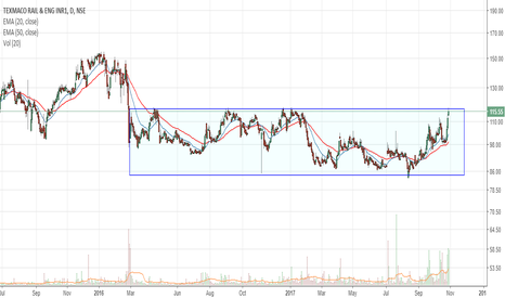 TEXRAIL: Buy TEXRAIL above 117.50