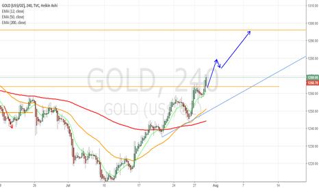 GOLD: GOLD Long