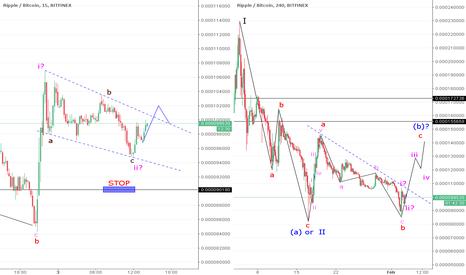 XRPBTC: Ripple/Bitcoin