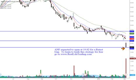 ANF: ANF Day Trade Retest Gap (Brad Reed Mar5,2015)