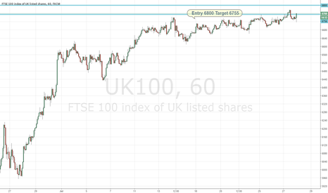 UK100: Quick Sell