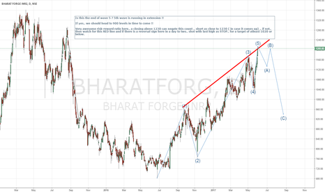 BHARATFORG: is BForge in 5th wave extension? If yes, awesome risk reward!!
