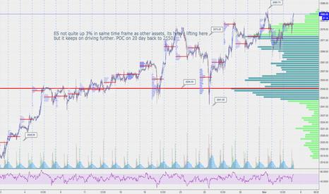 ES1!: $ES_F 20 day Views Past month