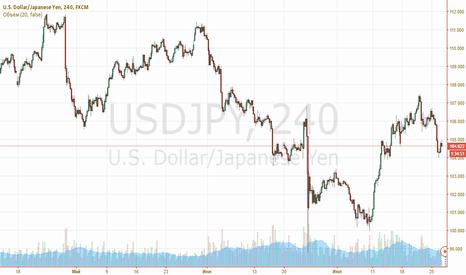 USDJPY: Шорт пары Доллар/Йена
