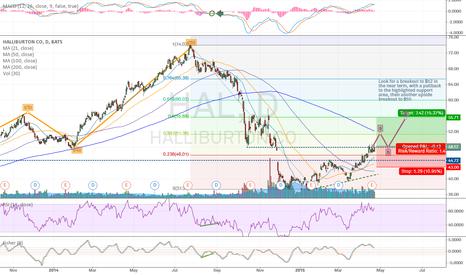 HAL: $HAL - Upside breakout potential PT @ $55 + Fundamentals/Oil