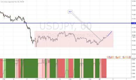USDJPY: USDJPYドル円はダウントレンド中のレンジですので、レンジ上辺までは狙えますね