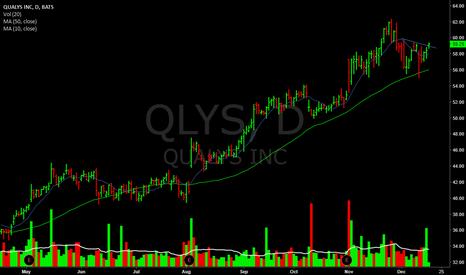 QLYS: Added.