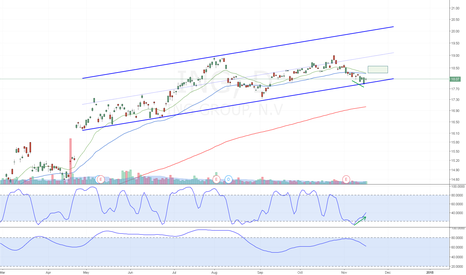 ING: ING Channel Line Bounce