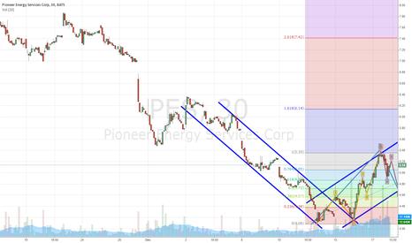 PES: PES Forecast