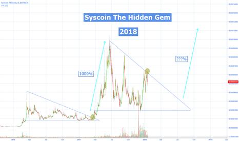 SYSBTC: Syscoin The Hidden Gem 2018: HUGE OPPORTUNITY