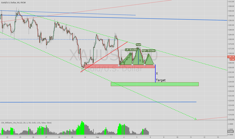 XAUUSD: XAU USD potentialy head and shoulders formation