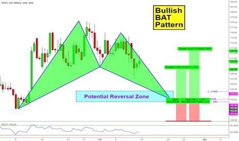 NTPC: Bullish Harmonic Pattern - NTPC (4Hrs)