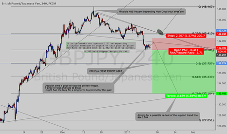 GBPJPY: CAN GBP/JPY HIT 132.1 AGAIN??? (2/17)