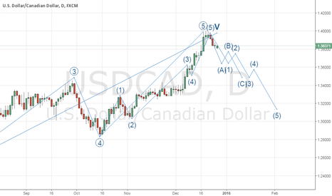 USDCAD: USDCAD 5 wave structure complete on 3 degrees?