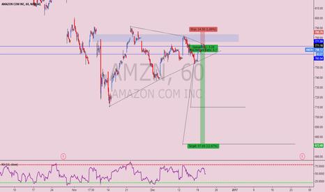 AMZN: Amazon OVF on 1 hr