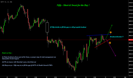 NIFTY: Nifty - Short & Sweet for the Day !