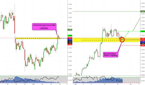 GBPUSD: Trend continuation trade on GBPUSD