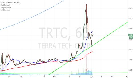 TRTC: $TRTC NEWS LIVE ON CNN