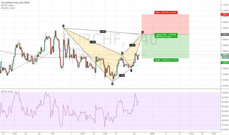 EURCHF: EURCHF analysis using Harmonic Trading