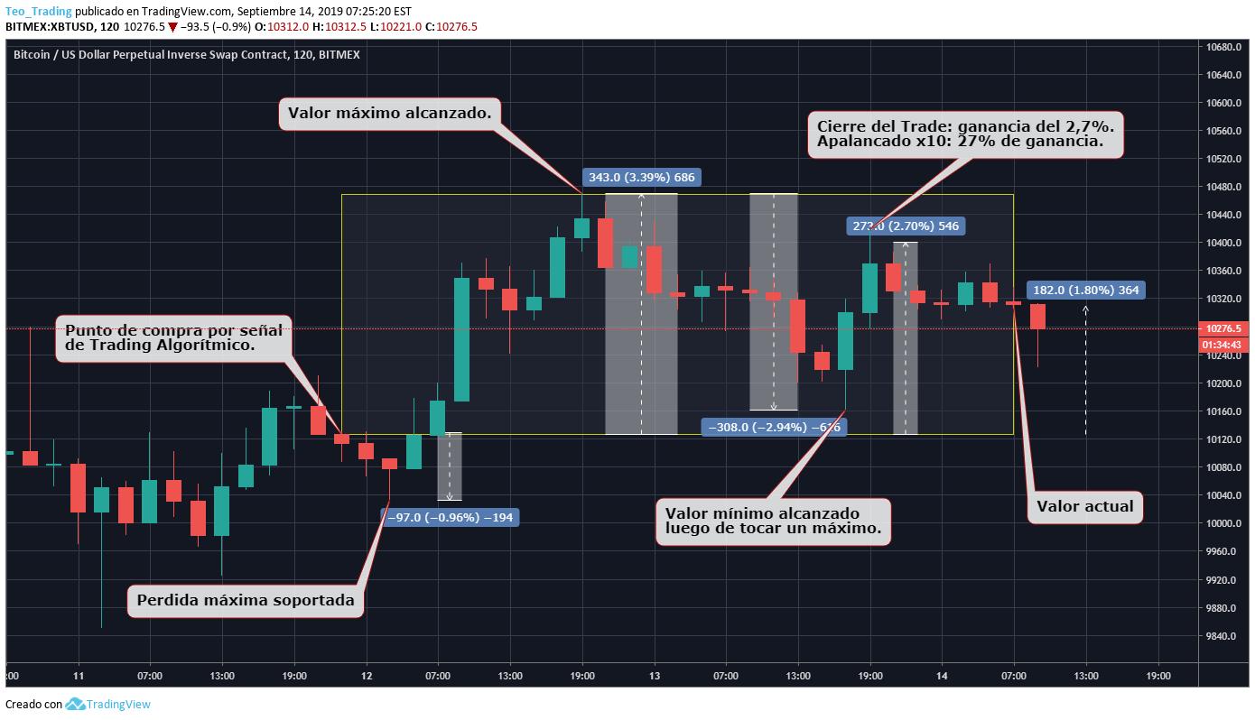 bitmex bitcoin tradingview ce înseamnă volumul în cripto