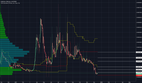 GLDBTC: GLD may rise to the occasion