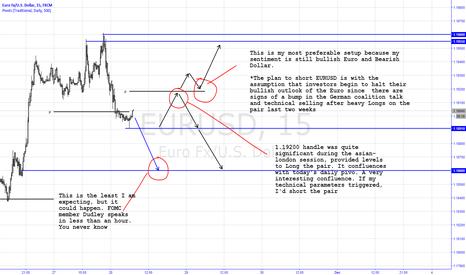 EURUSD: Trading Plans EURUSD