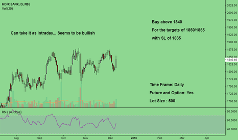 HDFCBANK: Looks good for intraday...