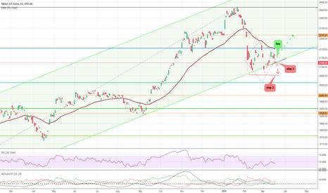 NKY: Nikkei 225 in diamond pattern