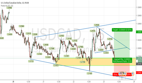 USDCAD: Started Long USDCAD