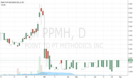 PPMH: Thank you.