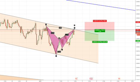 NZDCAD: NZDCAD: PATTERN BAT IN H1
