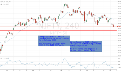 NIFTY: NIfty Trend Deciding Level at 8407