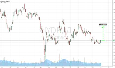 HYDR: Покупка Русгидро по 0,53 с целью 0,62.