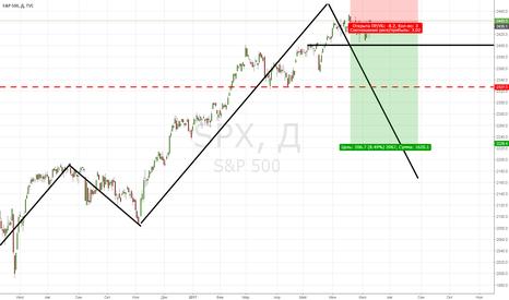 SPX: S&P: ШОРТ