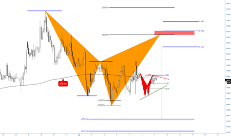EURAUD: (2H) Structure and Harmonic for Bears // Eur/Aud - The Shark