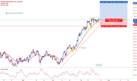 CADJPY: CADJPY LONG POSITION. 3/10 DAYS BREAKOUT