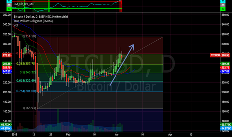 BTCUSD: D1 BTCUSD charts on track for continued upward movement