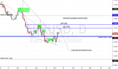 EURUSD: EURUSD-WEEK AFTER NFP WILL BRING MONTHLY HIGH