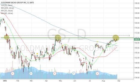 GS: Rompimiento de triple techo, entrada en 169.73 aprox.