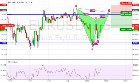 EURUSD: https://www.tradingview.com/chart/DGLaPkF0/