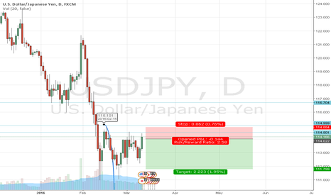 USDJPY: Reversal chance