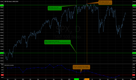 SPX: Business cycle switch 2015