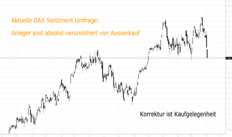 DAX: Aktuelle DAX Umfrage: Anleger sind absolut verunsichert