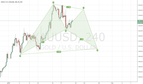 XAUUSD: Possible BULLISH BAT PATTERN in H4 Gold