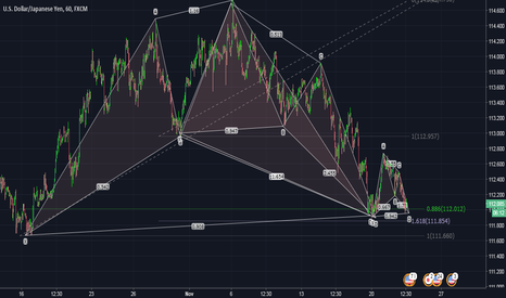 USDJPY: 3 bullish harmonic pattern (Shark,Deep crab,Gartley)
