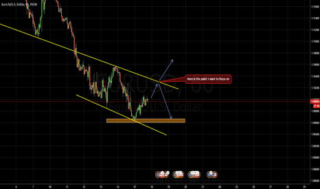 EURUSD: Right now, waiting until break point