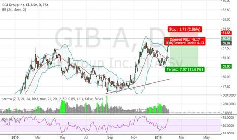 GIB-A: short GBI-1
