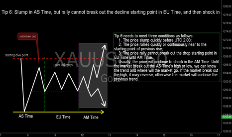 XAUUSD: Tip 6: AS Dives, Unbroken out, Then AM Shocks