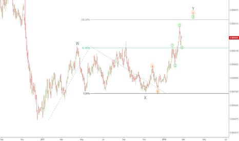 J61!: yen future